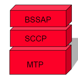 BSC Protocol Stack